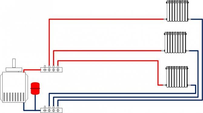 Лучевая система отопления: самая эффективная для частного дома?