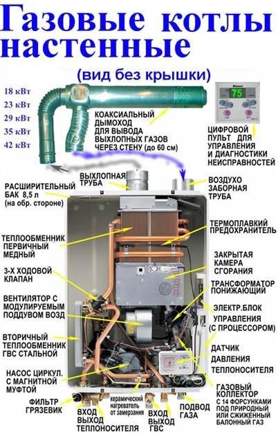 Обзор котлов на газу фирмы rinnai