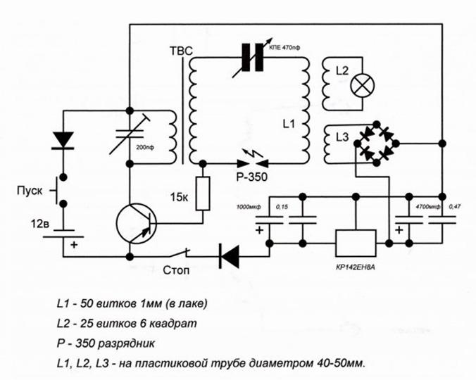 Электрогенератор своими руками: делаем простые и эффективные модели в домашних условиях