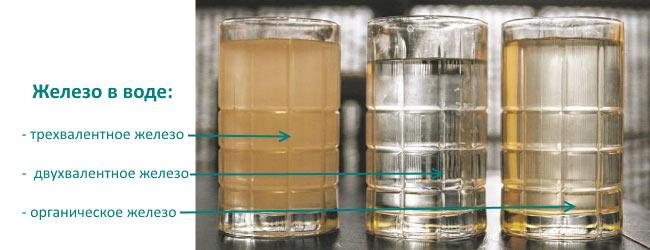 Как избавиться от двухвалентного железа в скважинной воде?