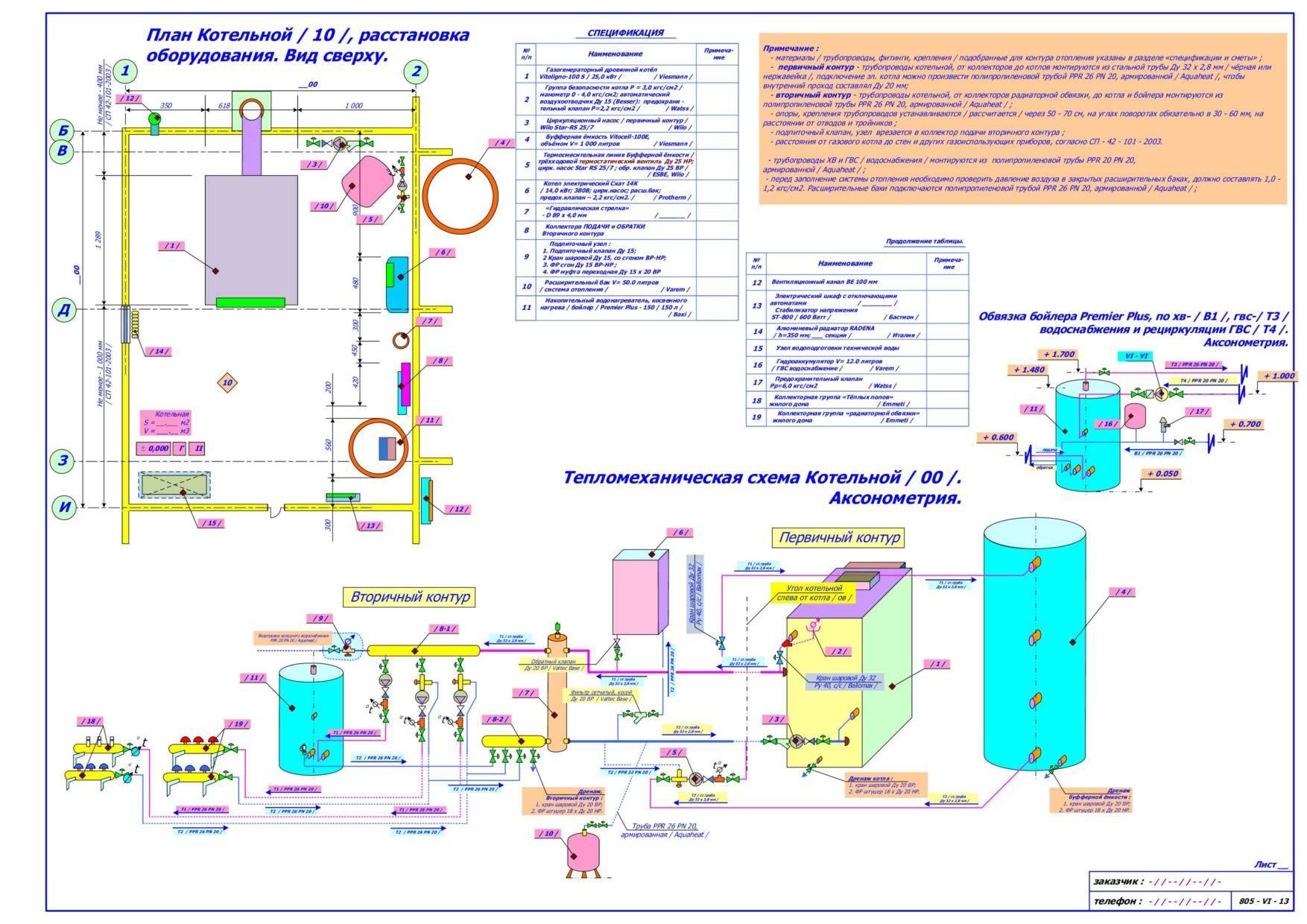 Схема котельной частного дома: принципиальная функциональная