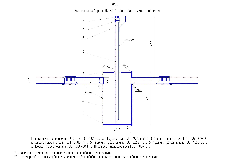 Назначение и устройство конденсатосборников — насос для откачки конденсата из газопровода