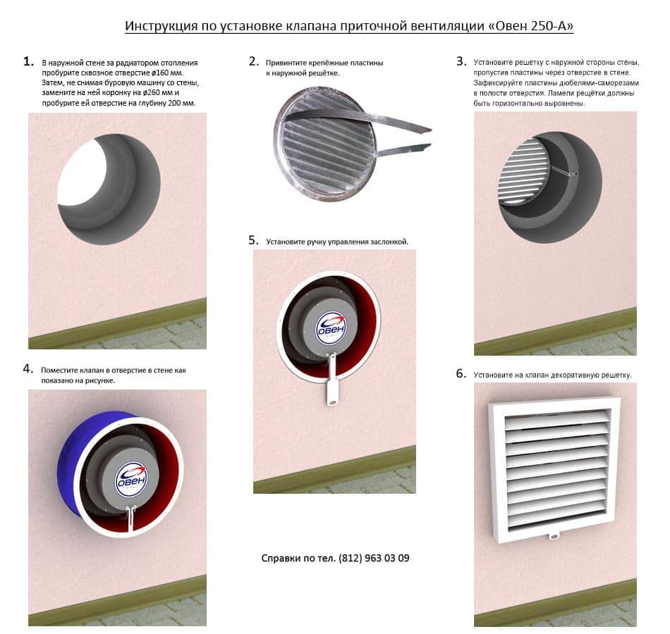 Угольный фильтр для вытяжки: конструкция и принцип работы, плюсы и минусы