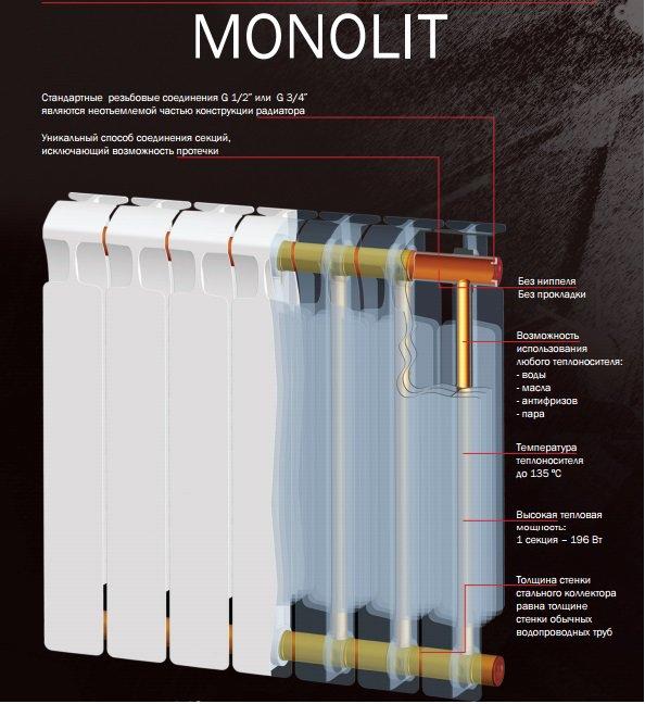 Радиаторы рифар характеристики