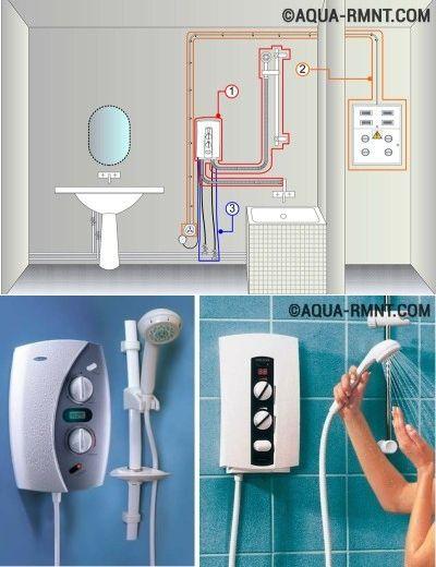 Какой водонагреватель лучше – проточный или накопительный бойлер