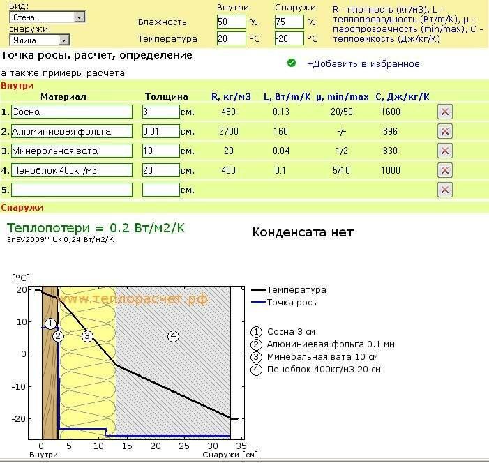 Теплотехнический расчет стены в excel | блог александра воробьева