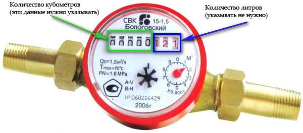 Как правильно снимать и считать показания счетчиков воды: какие цифры нужно списывать, пример расчета
