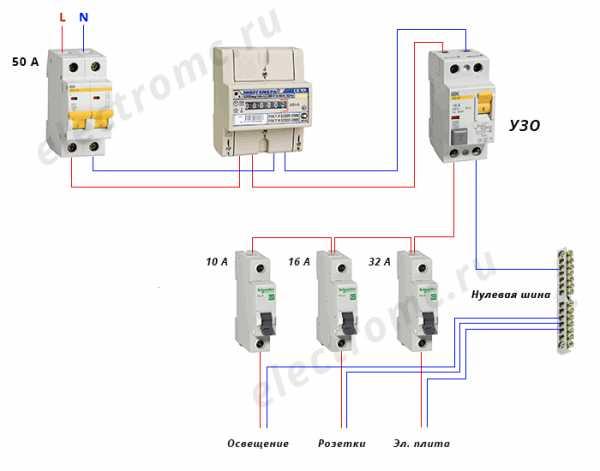 Как подключить узо без заземления - схема и рекомендации электриков