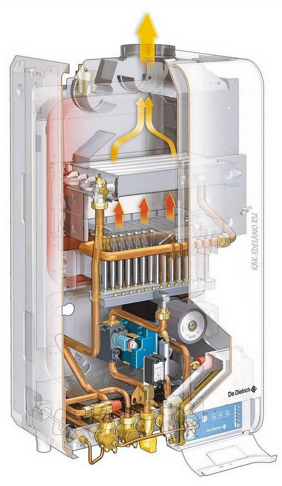 Настенный двухконтурный газовый котел отопления: цены, отзывы