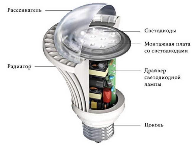 Ремонт светодиодной лампочки своими руками
