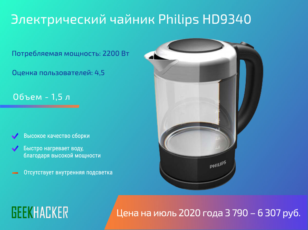 Заварочный чайник: инструкции по выбору модных стеклянных, электрических и керамических чайников