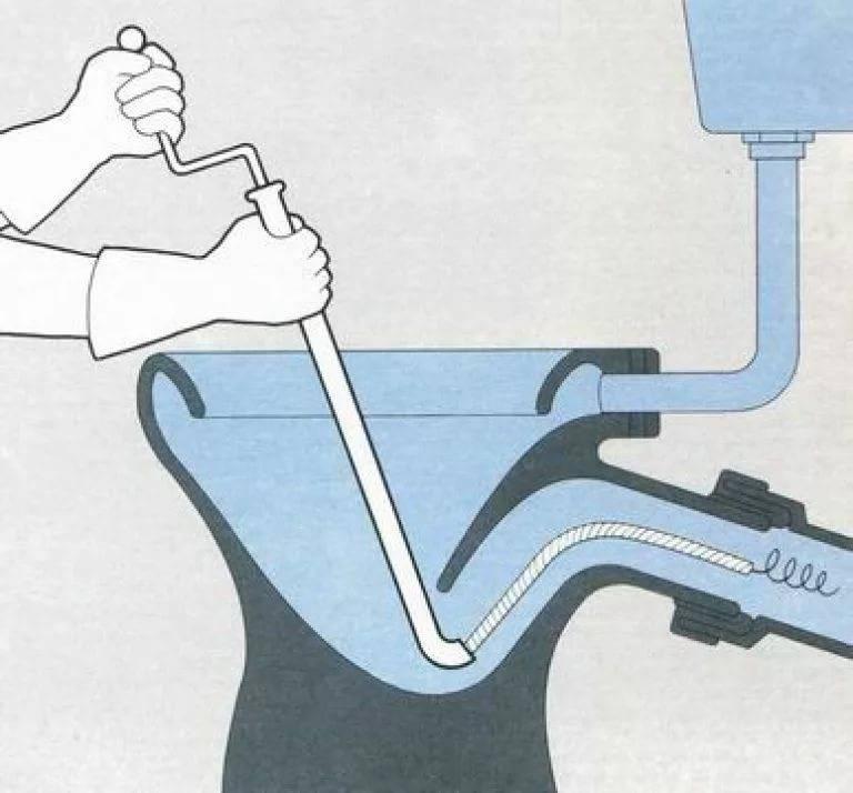 Как самому прочистить канализацию тросом в квартире?