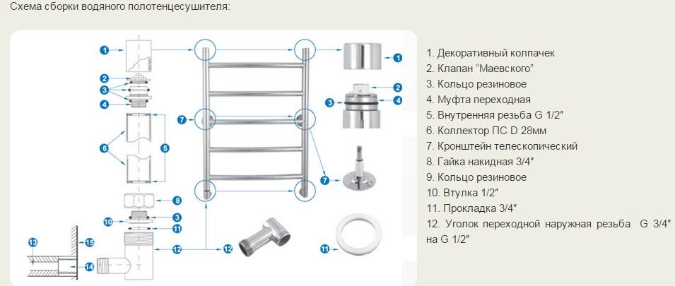 Топ-6 полотенцесушителей водяного типа! какой лучше выбрать: рейтинг производителей