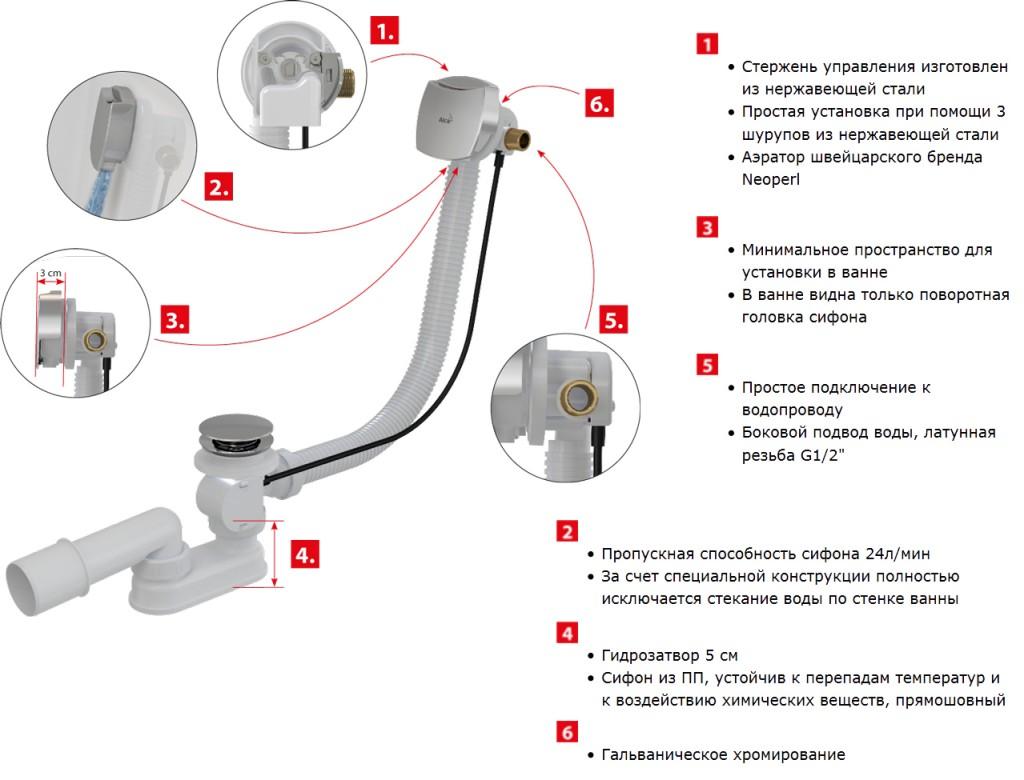 """Обвязка для ванны: обзор видов систем """"слив-перелив"""" + пошаговый инструктаж по монтажу"""