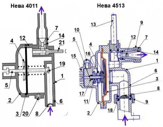 """Ремонт газовых колонок """"вектор люкс"""" своими руками: распространенные поломки + советы по их устранению"""