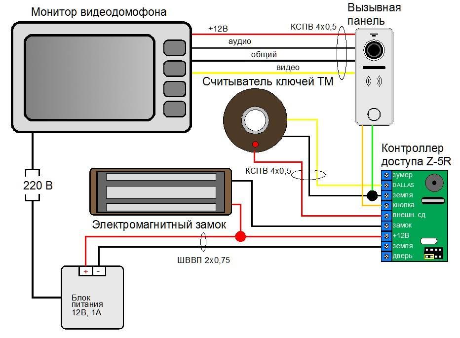 Подробная схема подключения видеодомофона с электромеханическим замком: инструкция