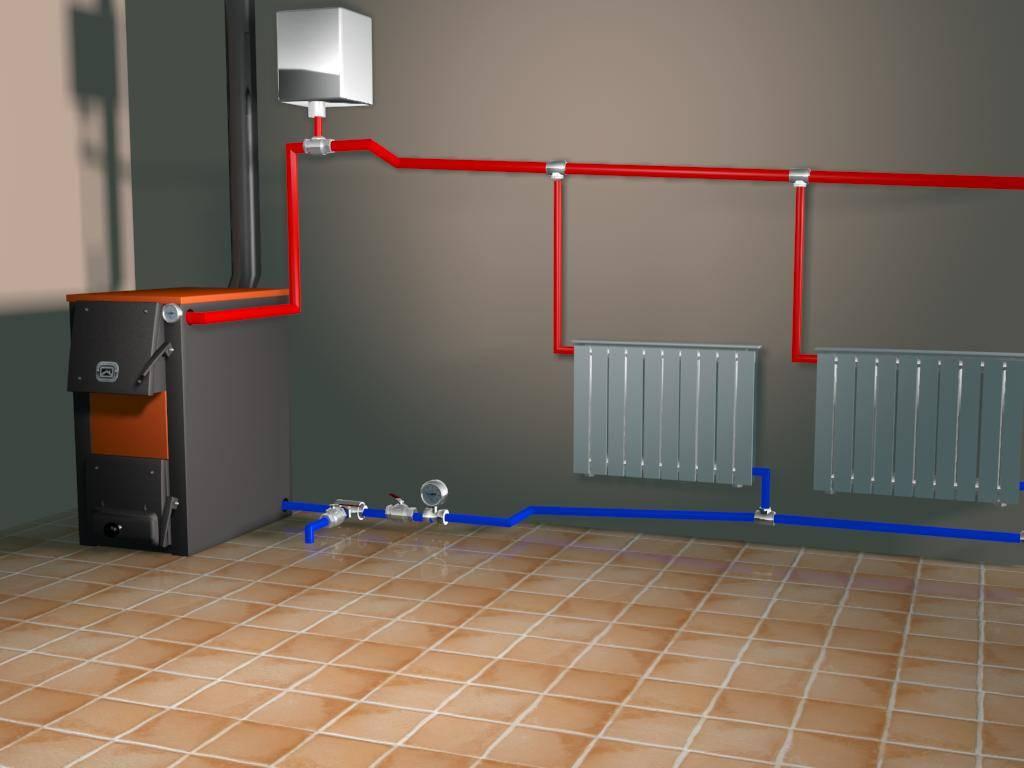 Современные новые системы отопления дома. что можно применить вам?