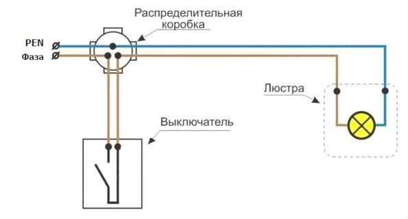 Подключение люстры к выключателю: инструкции и полезные советы