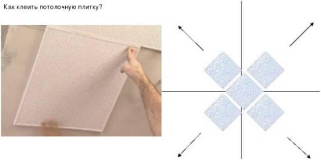 Как поклеить потолочную плитку на неровный потолок своими руками