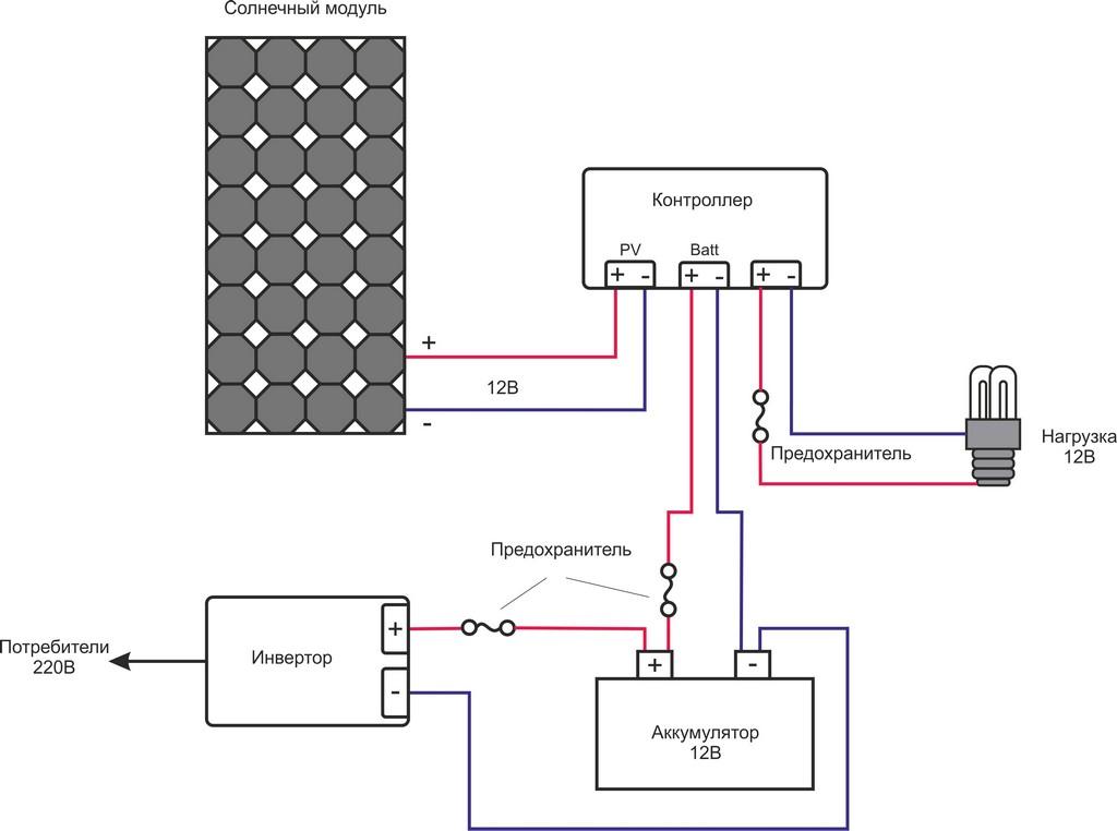 Схема подключения солнечной батареи: инструкция + фото