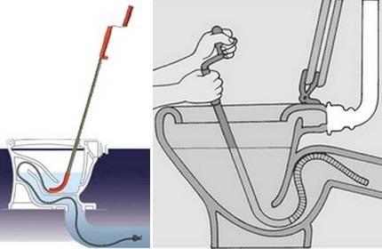 Как прочистить канализационную трубу гибким сантехническим тросом своими руками