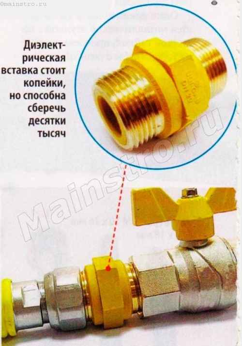 Гибкая подводка для газа: правила монтажа
