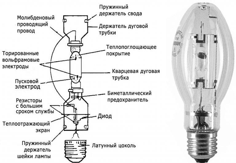 Газоразрядные лампы для освещения: что это, виды, схемы подключения, достоинства и недостатки газовых лампочек высокого и низкого давления