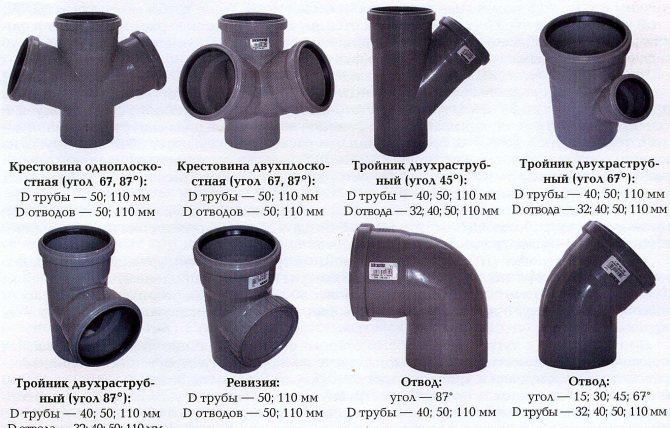 Характеристики и преимущества рыжей канализационной трубы, правила установки