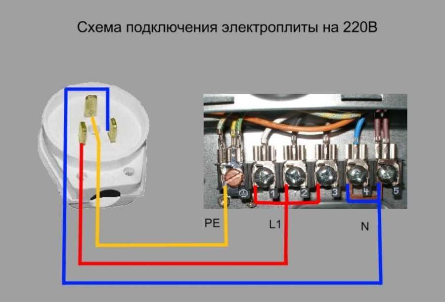 Установка розетки для электроплиты: монтаж своими руками