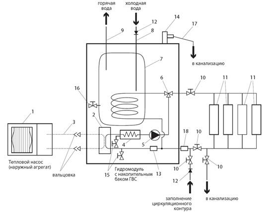 Тепловой насос воздух вода — схемы устройства и сооружение