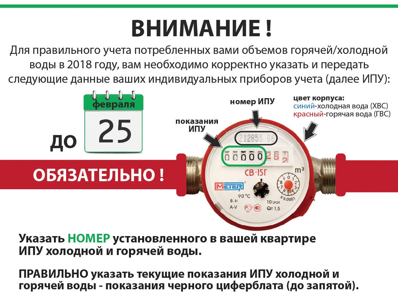 Как платить по счетчику за воду – горячую и холодную: как правильно посчитать, сколько в месяц нужно отдавать за жкх в коммунальной квартире - пример расчета