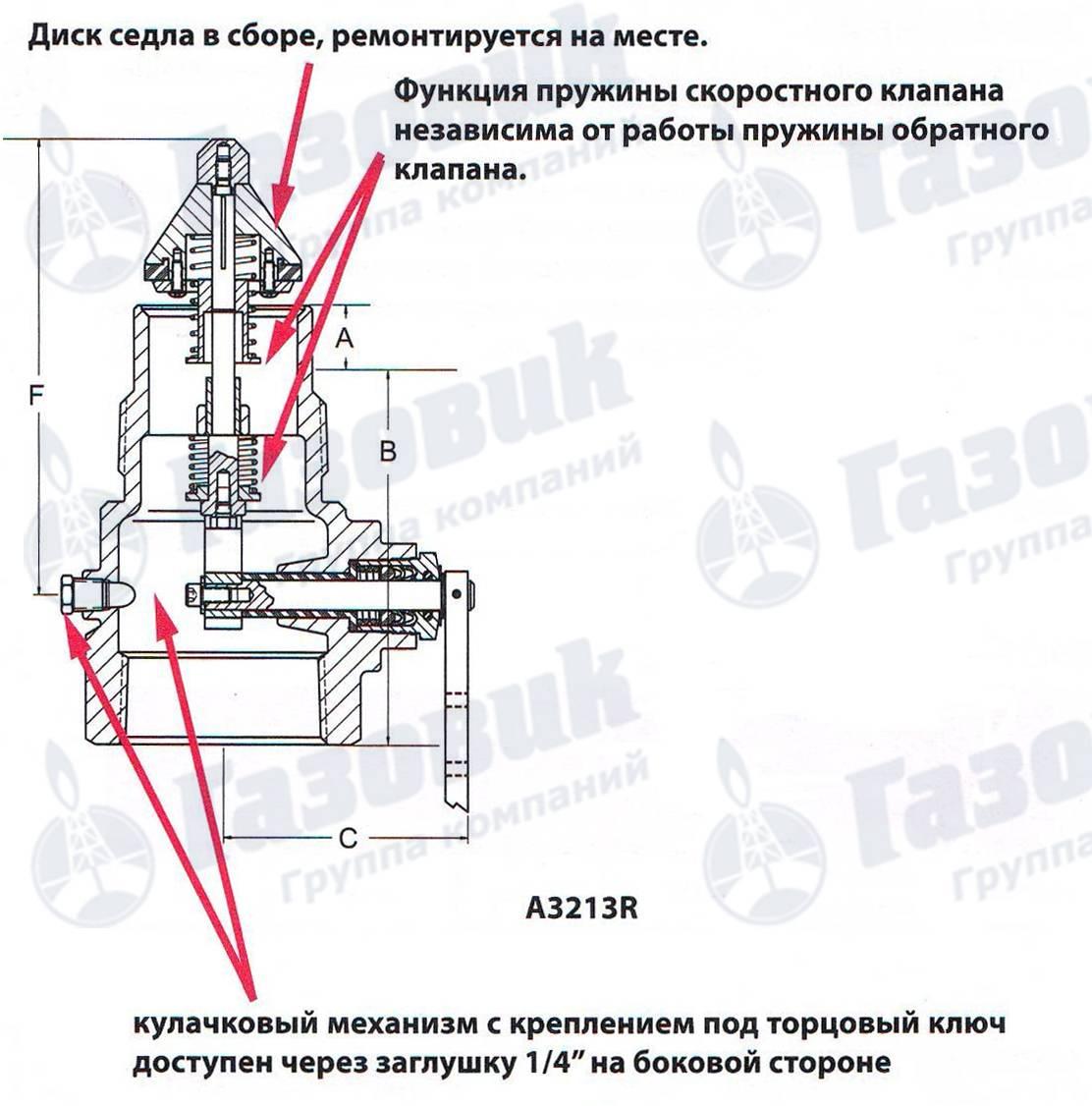 Что такое донный клапан в смесителе и какова его функция - жми!