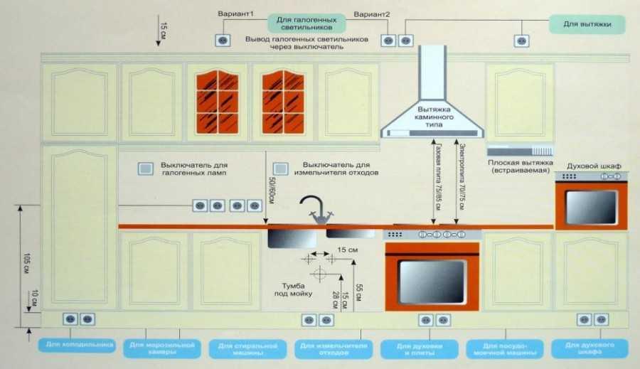 Высота выключателя от пола: нормы пуэ и евростандарта, по которым на стены устанавливаются точки, должны ли соблюдаться требования, и на каком расстоянии это лучше всего сделать