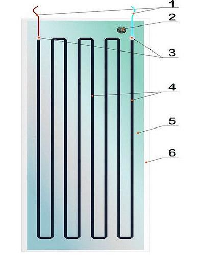"""Отопление """"Зебра"""" (Zebra): принцип работы, особенности, инструкция по монтажу"""