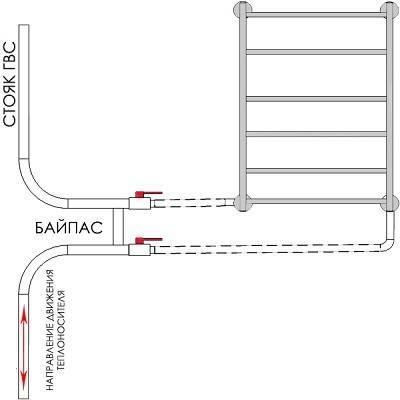 Схема подключения полотенцесушителя к стояку горячей воды
