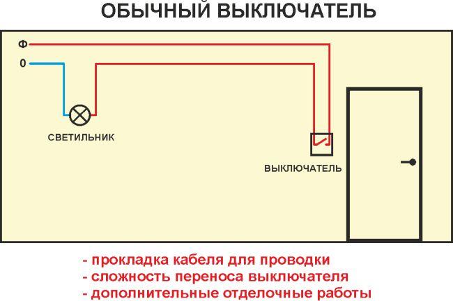 Подробная инструкция как установить выключатель света