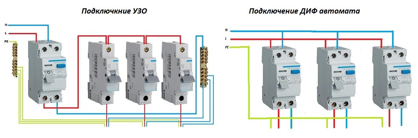 УЗО и дифавтомат: основные отличия