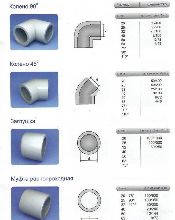 Оцениваем характеристики металлопластиковых труб для отопления