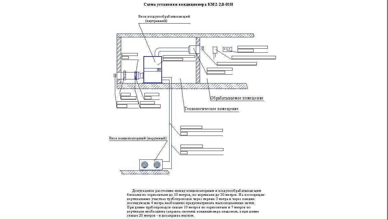 Как выполнить отвод конденсата от кондиционера: советы от мастера