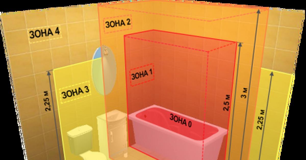 Высота установки розеток и выключателей от пола – стандартные параметры