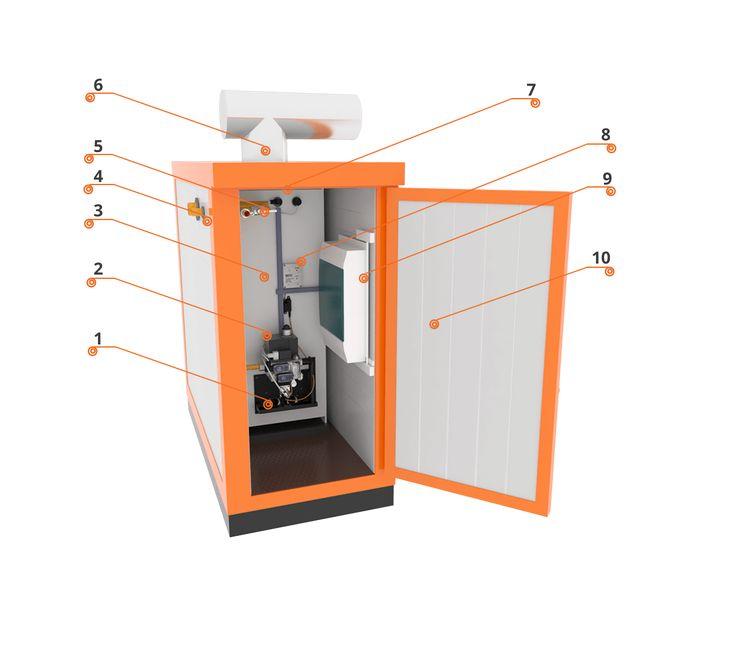 Технические требования к помещению для установки газового котла: размещение оборудования в частном доме