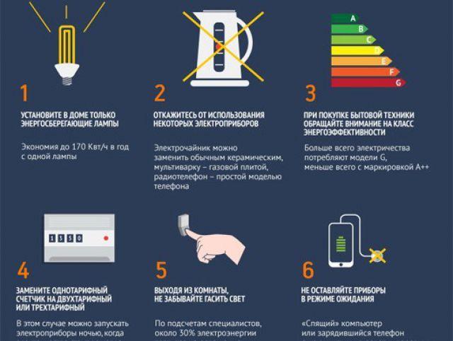 Как экономить затраты на электроэнергию - 75 фото лучших идей экономии