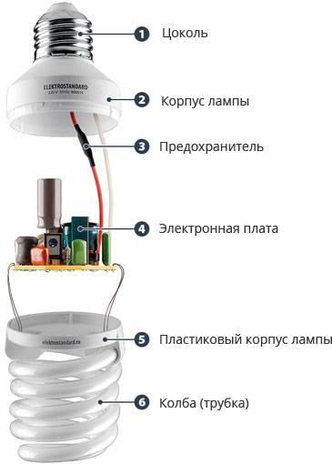 Как починить led-лампочку самостоятельно: пошаговая инструкция