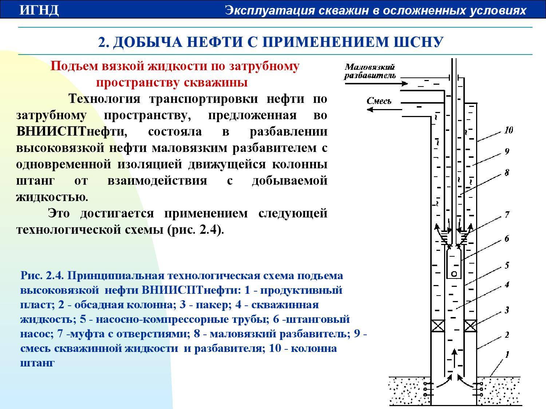 Инструкция по эксплуатации скважин и водоподъёмного оборудования - ооо гидробурсервис в екатеринбурге