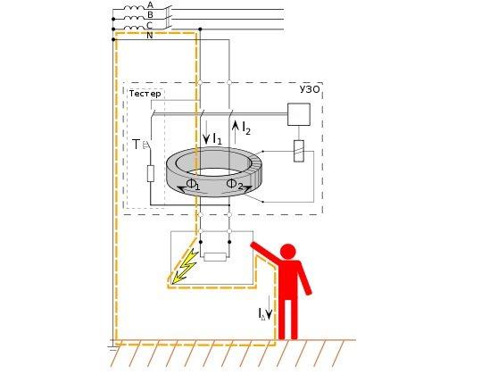 Как правильно подключить устройство защитного отключения (узо)? схема