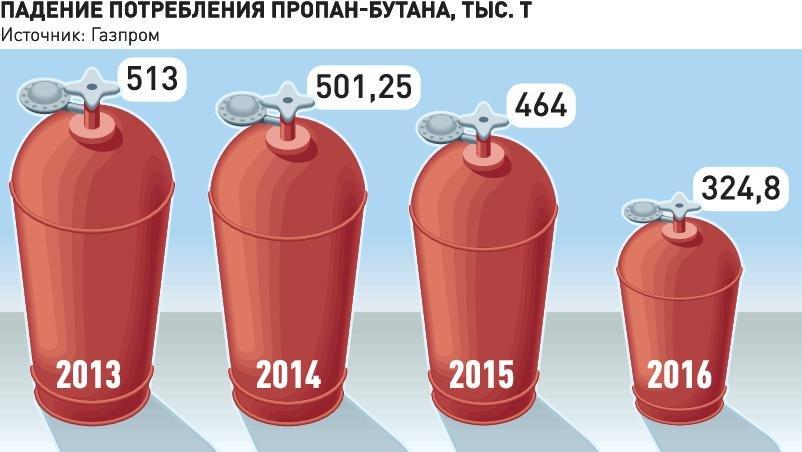 Гост 949-73 баллоны стальные малого и среднего объема для газов на р(р)