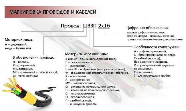 Кабель ввгнг ls: расшифровка маркировки, технические характеристики