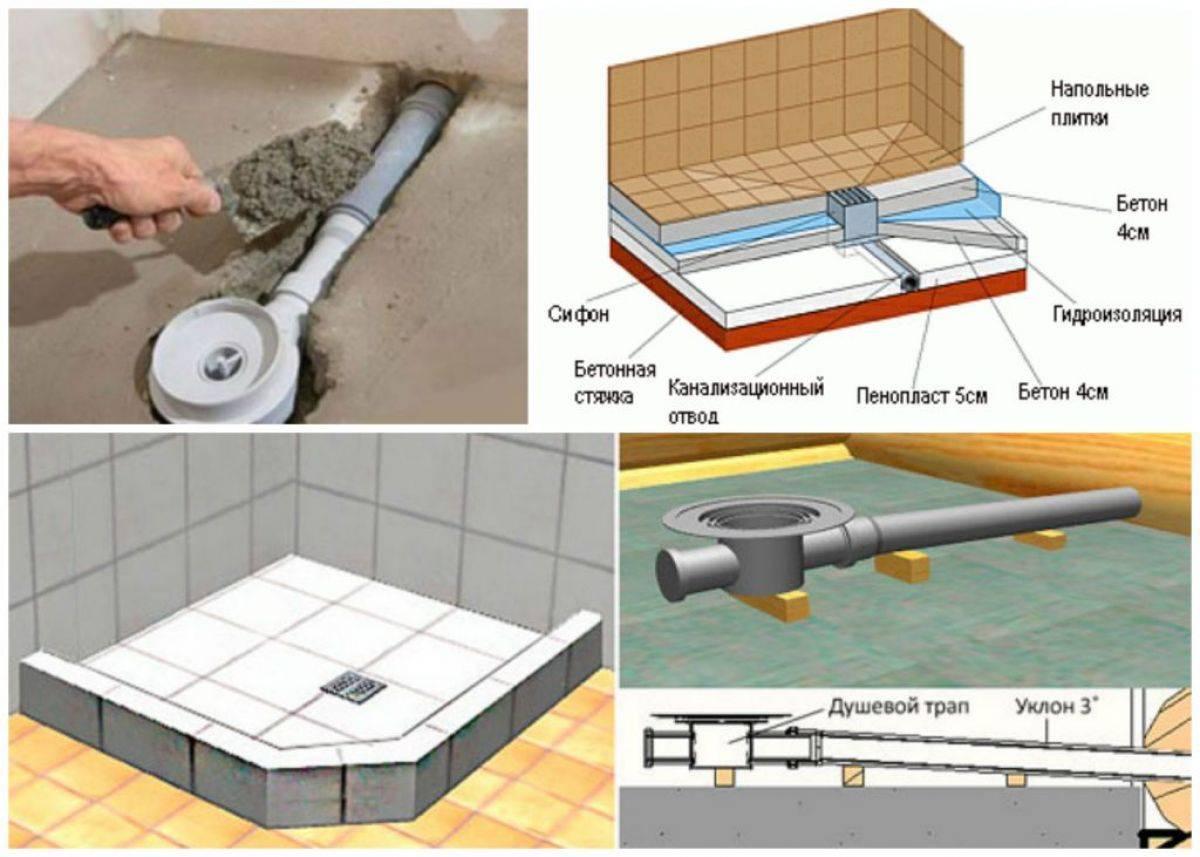 Гидроизоляция ванной комнаты под плитку: 4 самых удачных варианта