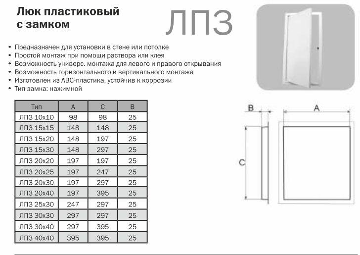 Сантехнические люки для ванной и туалета под плитку: размеры, виды