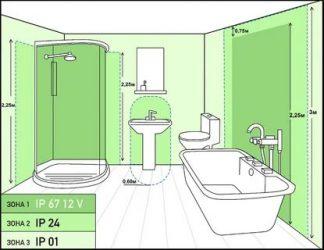 Разводка электропроводки в ванной